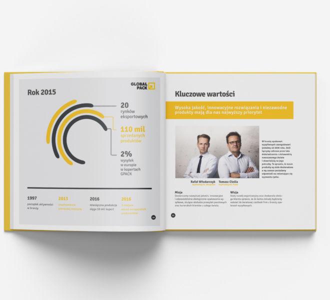 katalog graphic design