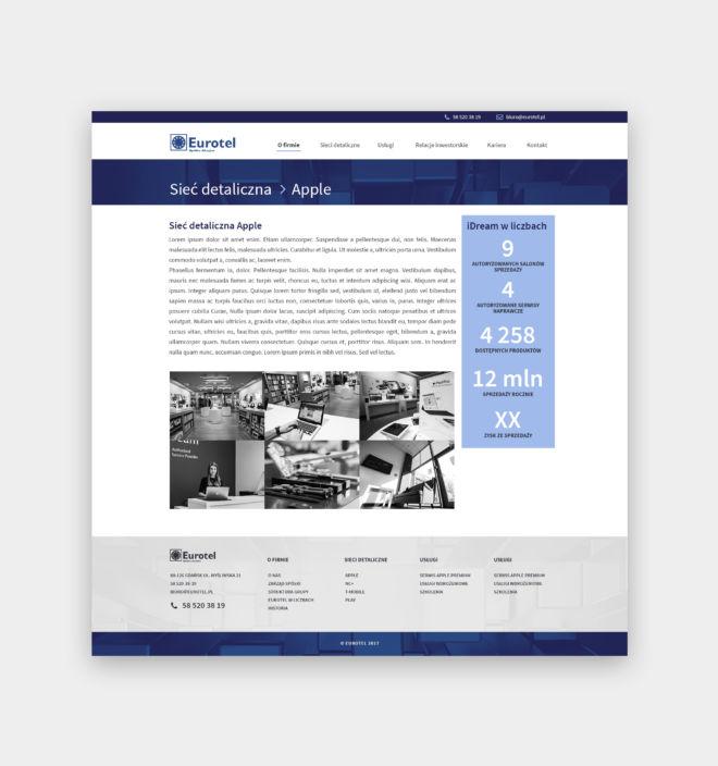 projektowanie graficzne landing page